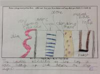 Spr 2: Draw a playground picture, label it and say what each part is made of.