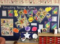 Travelling Through Space - Class 9