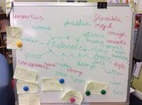 Aut 2: WS - Developing scientific language and asking questions.